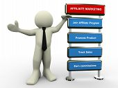 Hombre 3D Affiliate Marketing
