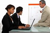Business team discussing a flipchart