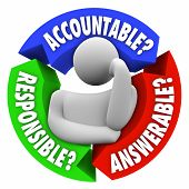 Accountable, Responsible and Answerable words around a person thinking who is to deserve credit or worthy of blame