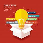 foto of thinking outside box  - think outside the box creative idea vector illustration - JPG