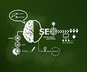 Search Engine Optimization. Seo Internet Concept. poster