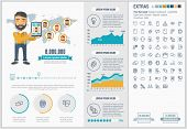 Mobility infographic template and elements. The template includes illustrations of hipster men and h poster