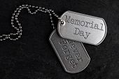Old and worn military dog tags - Memorial Day, Never Forget poster