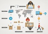 World Concept Of Delivery Of Goods; Online Shopping; Worldwide Shipping. Infographics Template In Fl