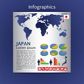 Infographic map of Japan show population and consumption statistic information.