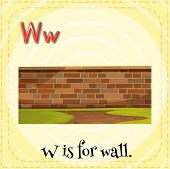 A letter W for wall