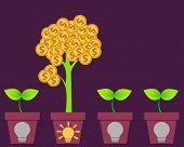 stock photo of profit  - Profitable business Idea - JPG