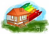 stock photo of efficiencies  - house with energy efficiency rating on green iawn - JPG