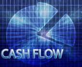 Cash Flow Budgeting