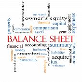 Balance Sheet Word Cloud Concept