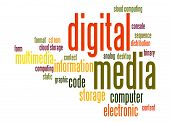 Digital Media Word Cloud