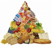 stock photo of food pyramid  - Food Pyramid - JPG