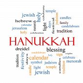Hanukkah Word Cloud Concept