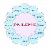 Thanksgiving Circular Word Concept