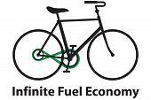Infinite Fuel Economy
