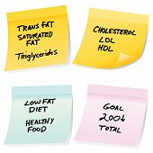 An image of cholesterol sticky notes.