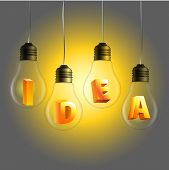 Idea In Bulb On  Yellow Background