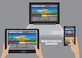 foto of handphone  - Same business website appearing on desktop computer digital tablet computer and smart phone. Vector layout design for responsive web design. - JPG