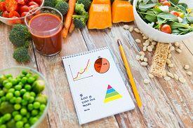 picture of nutrients  - healthy eating - JPG