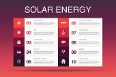 Solar Energy Infographic 10 Option Template.sun, Battery, Renewable Energy, Clean Energy Icons poster
