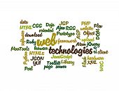Web Technology Word Cloud Isolated