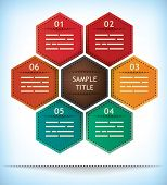 Hexagonal presentation template with six options and one element in the middle for title