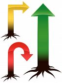 Arrow set trend tree
