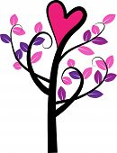 Vector tree and love