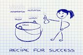 Funny Girl Creating The Recipe For Success