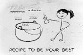Funny Girl Creating The Recipe To Be Your Best