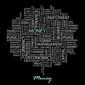 MONEY. Word collage on black background. Illustration with different association terms.