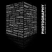 FOTOGRAFIA. Colagem de palavra sobre fundo preto. Ilustração com termos de associação diferente.