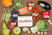 Fruits and vegetables with calories labels poster
