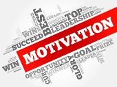 Motivation Word Cloud Collage, Business Concept Background poster
