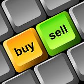 Buy And Sell Button On The Keyboard