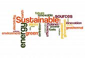 Sustainable Green Energy Concept Word Cloud Background