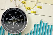 Economic Growth Charts And Compass
