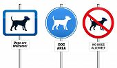 Dogs Prohibitory and Mandatory Sign