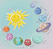 Cartoon planets. Solar system. Vector illustration.