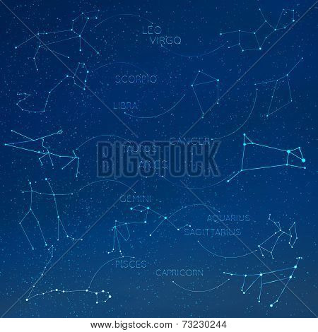 Постер, плакат: Zodiac constellation in skyline with many other stars, холст на подрамнике