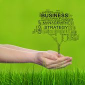 Concept or conceptual business text word cloud on man hand, tagcloud on blur background and green grass