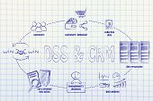 image of customer relationship management  - Decision support systems  - JPG