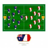 Football Match Australia Versus Peru. Australia Preferred System Lineup 3-4-1-2, Peru Preferred Syst poster