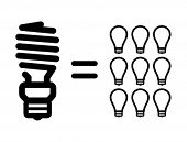 Energy saving lamps vs incandescent light bulbs