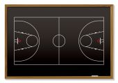 Basketball Blackboard