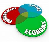 Environment, Social and Economic Words Venn Diagram Responsibility Factors