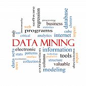 Data Mining Word Cloud Concept