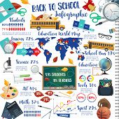 Back To School And Education Infographics And Study Statistics. Vector Ink Pen Design Of College And poster