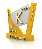 Potassium Form Periodic Table Of Elements - V2