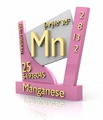Manganese Form Periodic Table Of Elements - V2 poster